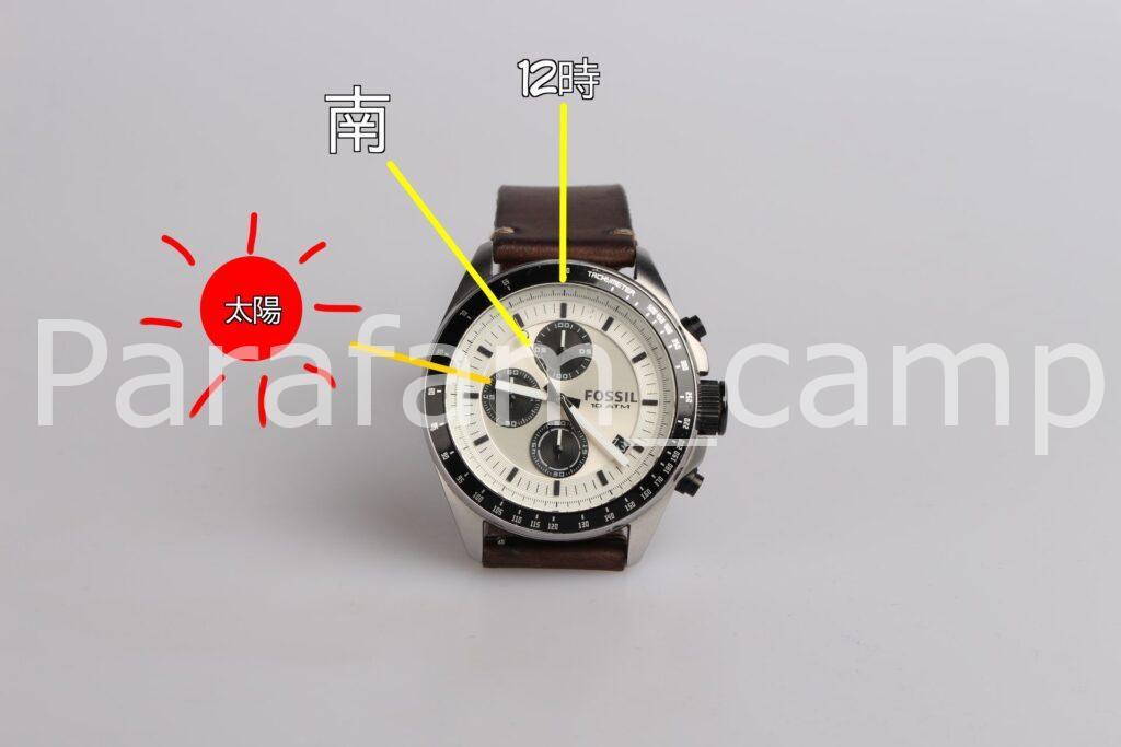 アナログ式腕時計で方角を確かめる方法